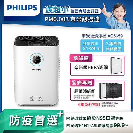 防疫首選【飛利浦 PHILIPS】奈米級 智能抗敏 空氣清淨機-AC5659