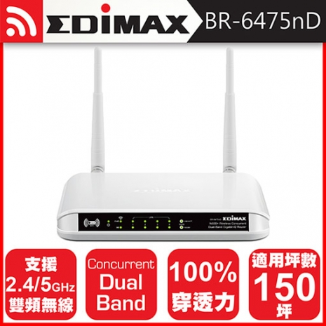 EDIMAX 訊舟 BR-6475nD 同步雙頻無線寬頻分享器